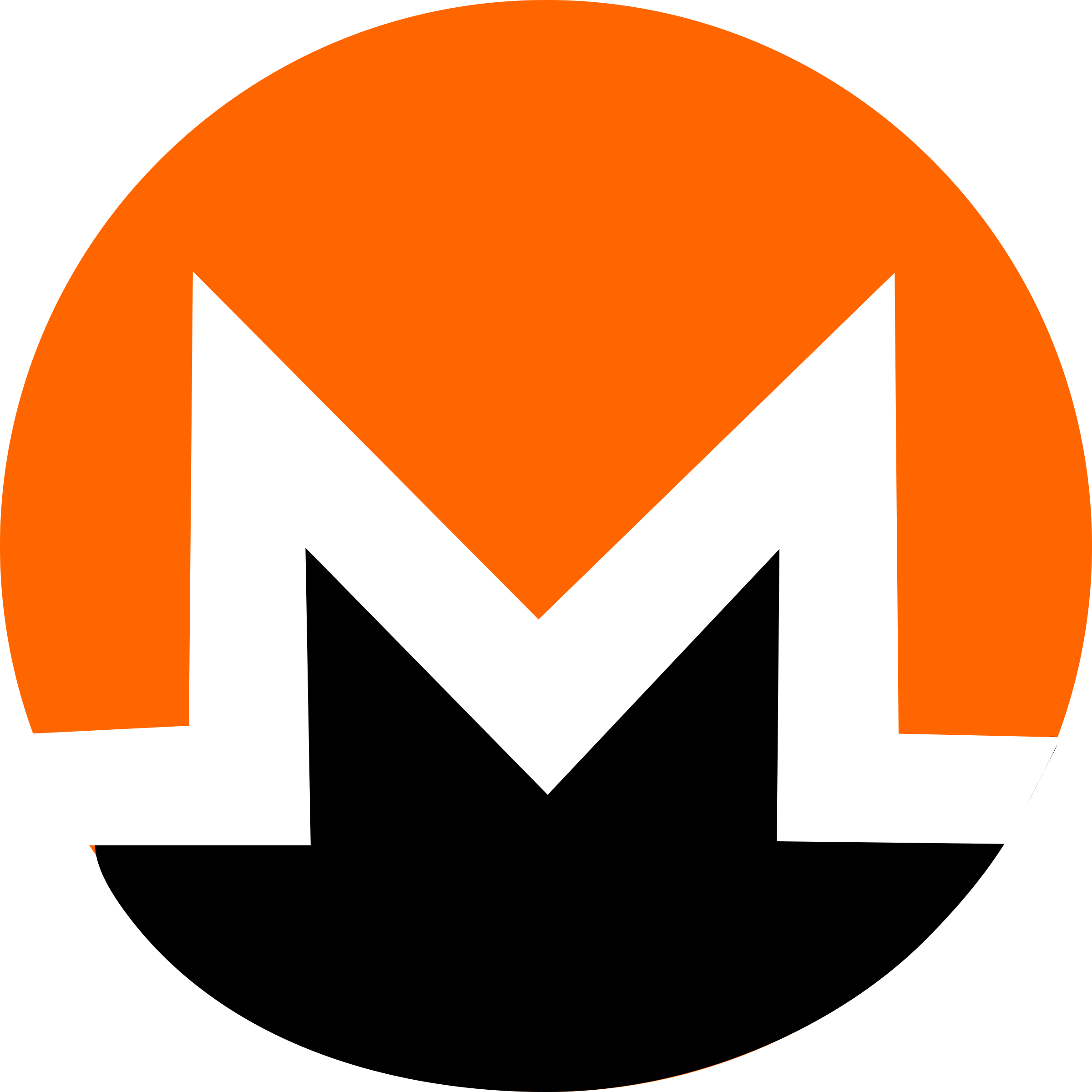XMR Monero Cryptocurrency in a Nutshell